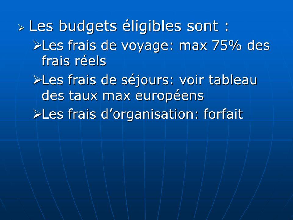 Les budgets éligibles sont :