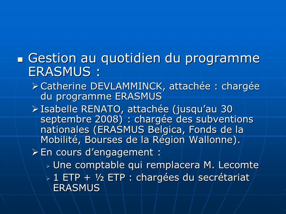 Gestion au quotidien du programme ERASMUS :