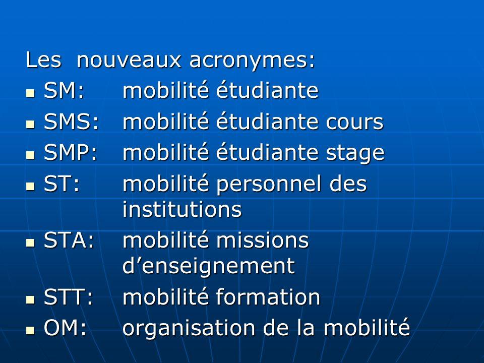 Les nouveaux acronymes: SM: mobilité étudiante