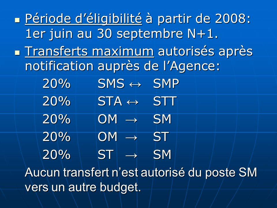 Période d'éligibilité à partir de 2008: 1er juin au 30 septembre N+1.