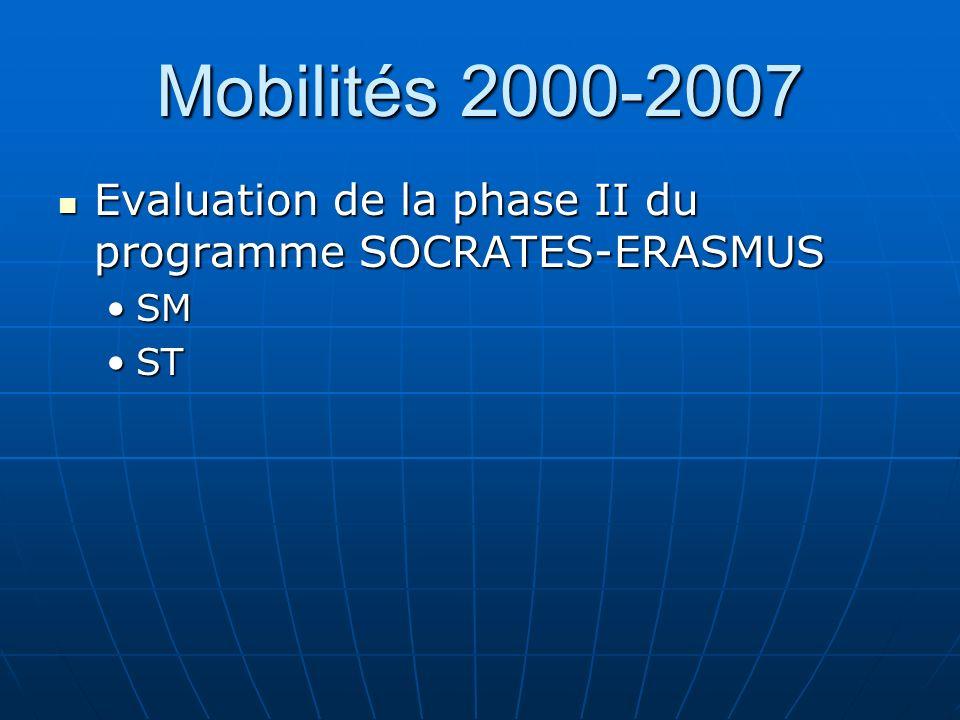 Mobilités 2000-2007 Evaluation de la phase II du programme SOCRATES-ERASMUS SM ST 6