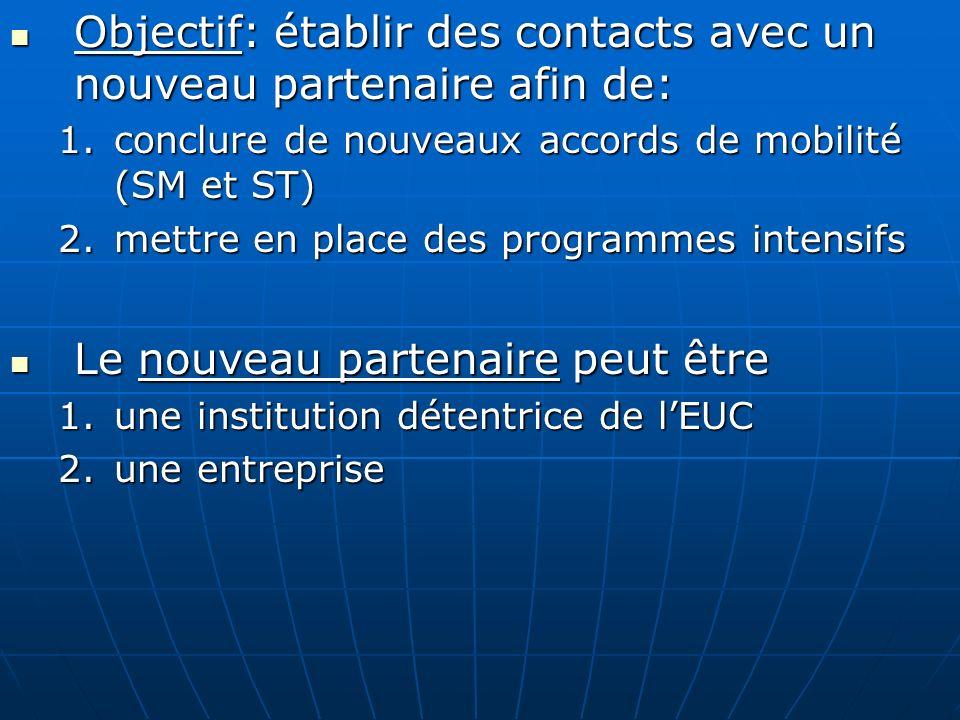 Objectif: établir des contacts avec un nouveau partenaire afin de:
