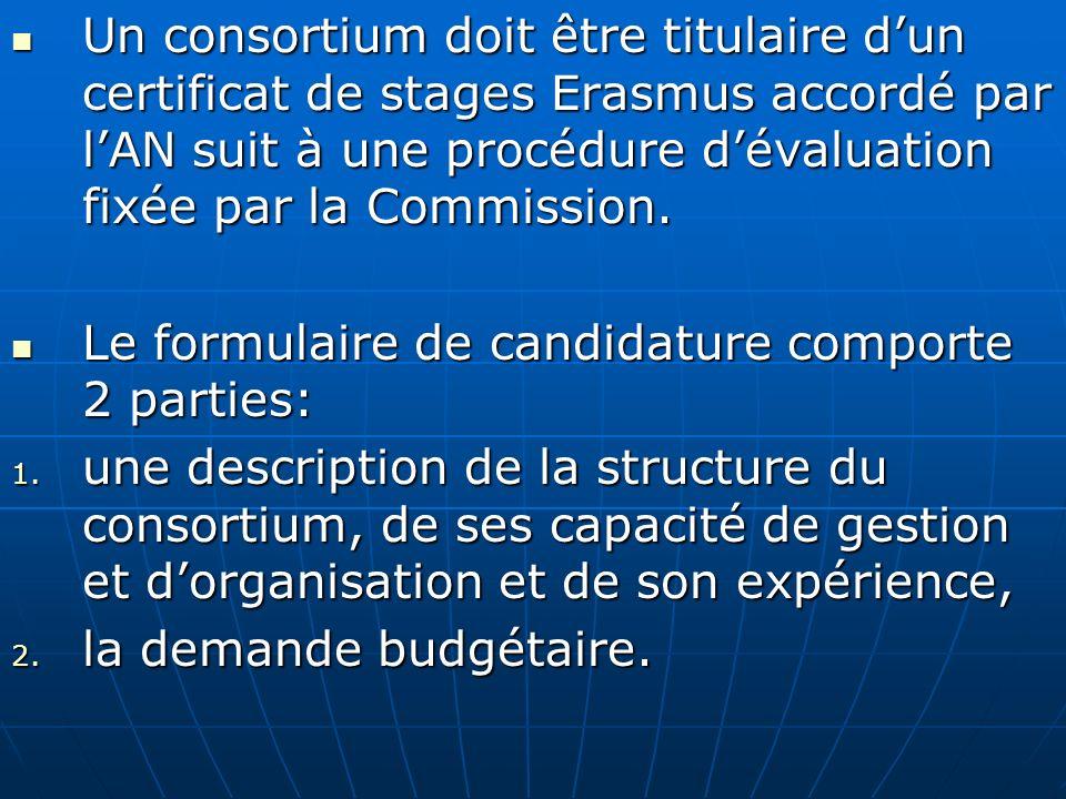 Le formulaire de candidature comporte 2 parties: