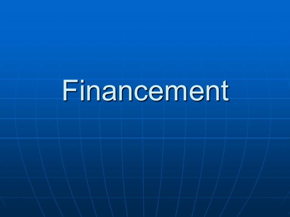 Financement 74