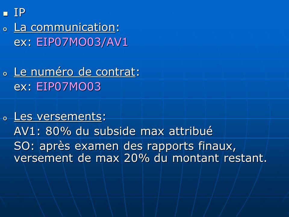 AV1: 80% du subside max attribué