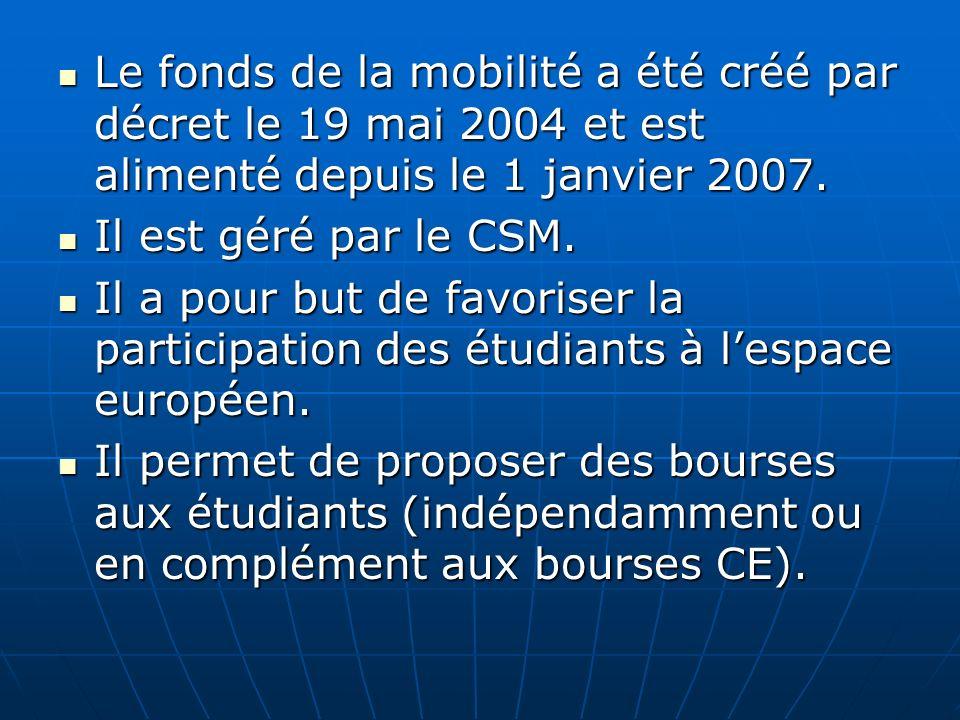 Le fonds de la mobilité a été créé par décret le 19 mai 2004 et est alimenté depuis le 1 janvier 2007.