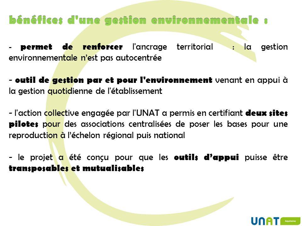 bénéfices d une gestion environnementale :