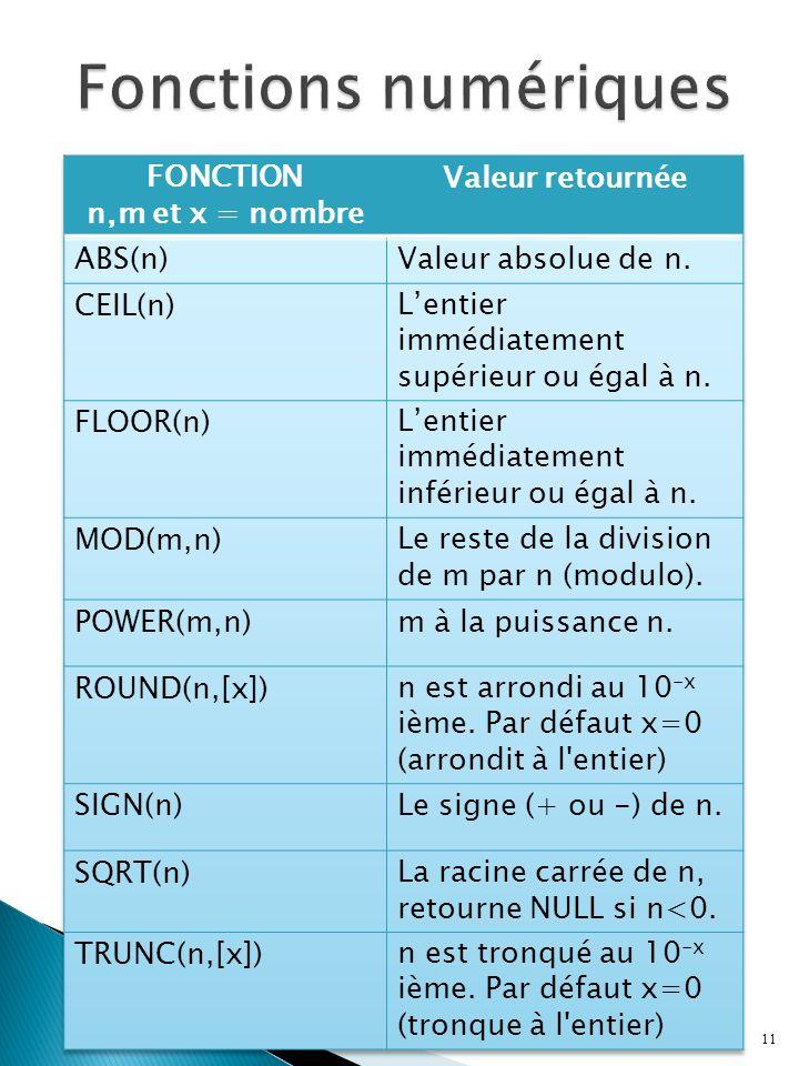 Fonctions numériques FONCTION n,m et x = nombre Valeur retournée