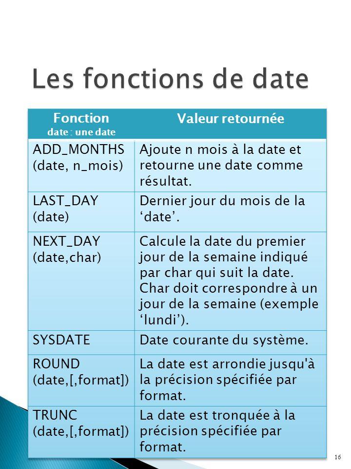 Les fonctions de date Fonction Valeur retournée ADD_MONTHS