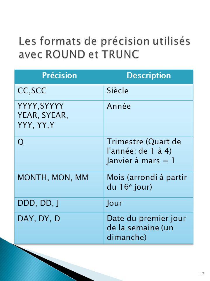 Les formats de précision utilisés avec ROUND et TRUNC