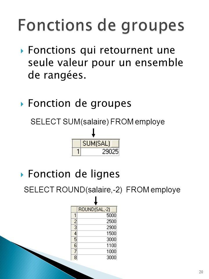 Fonctions de groupes Fonctions qui retournent une seule valeur pour un ensemble de rangées. Fonction de groupes.