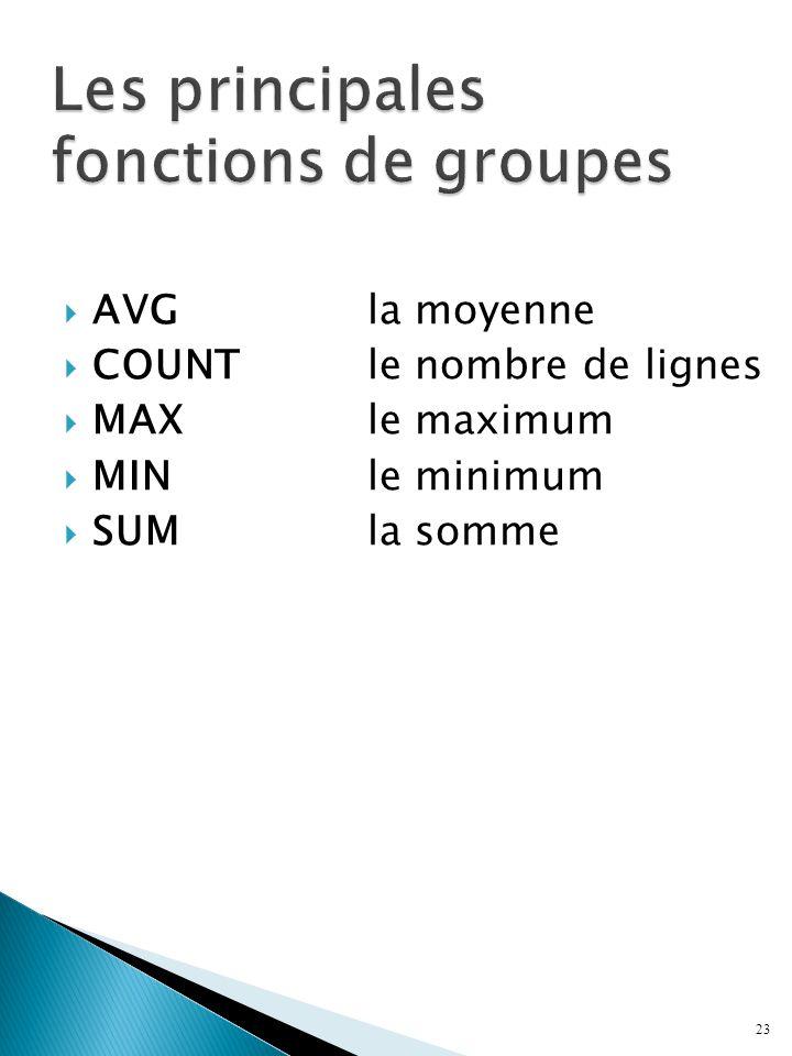 Les principales fonctions de groupes