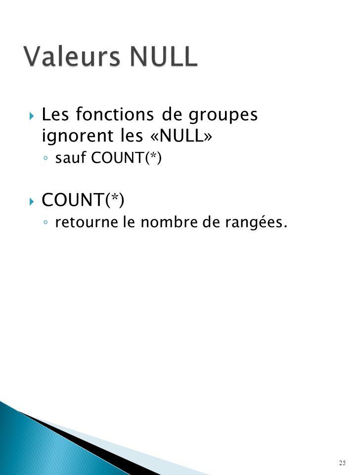 Valeurs NULL Les fonctions de groupes ignorent les «NULL» COUNT(*)