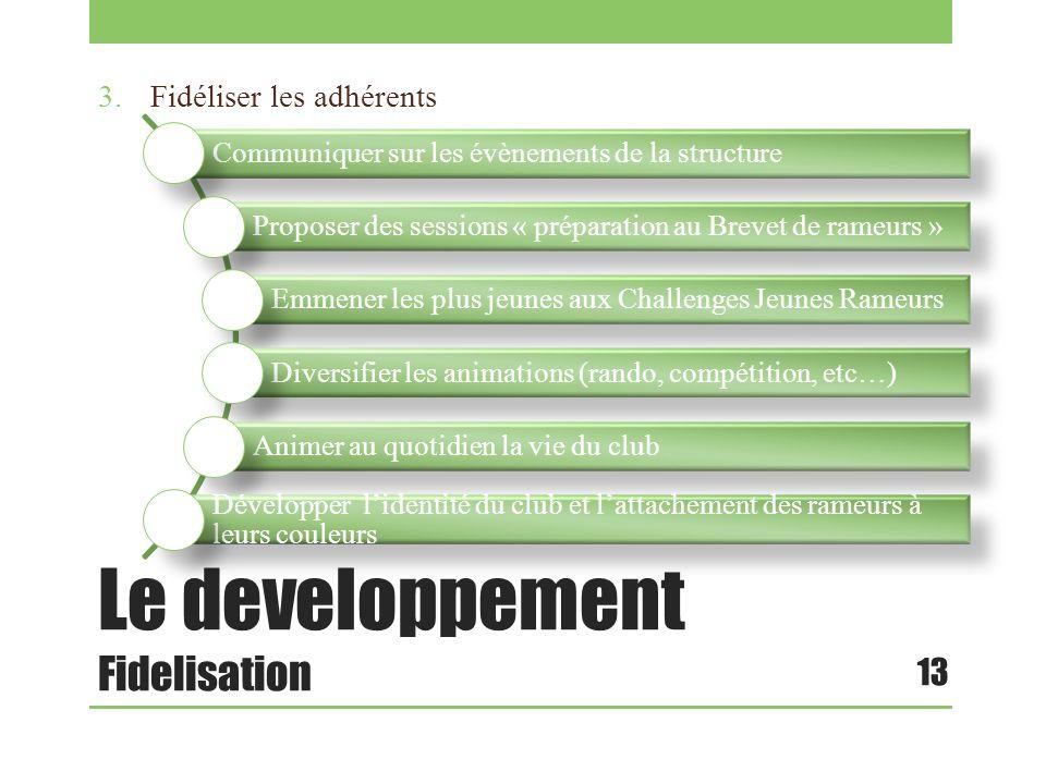 Le developpement Fidelisation