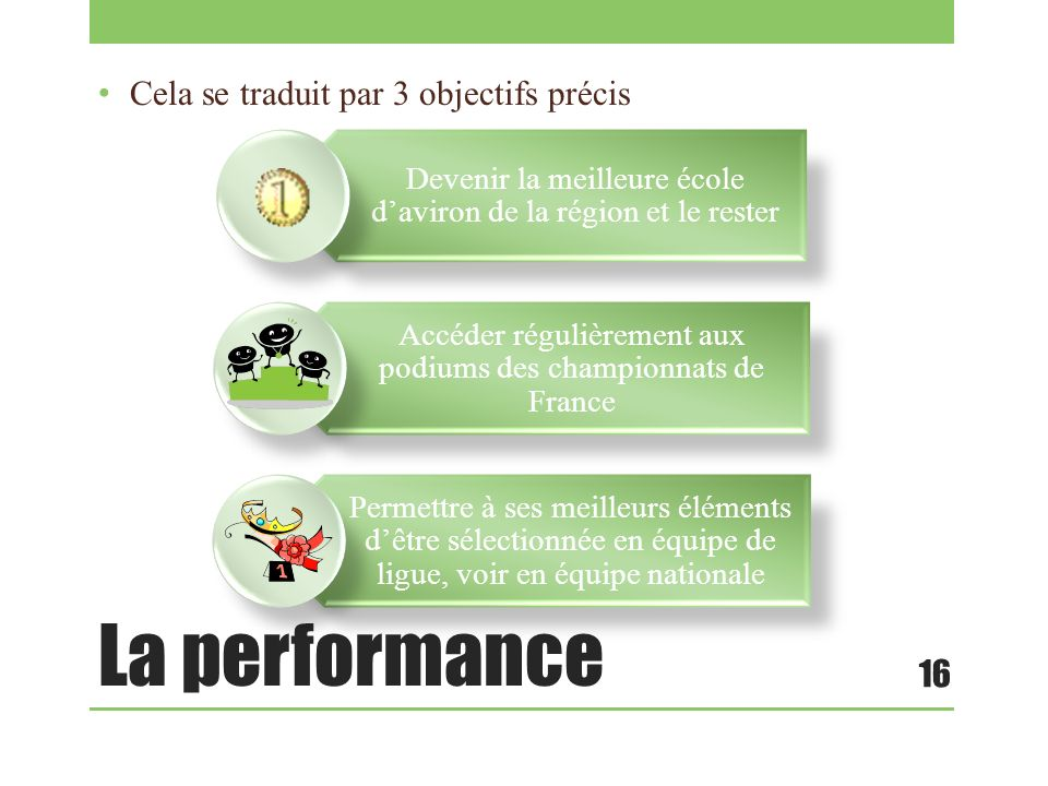 La performance Cela se traduit par 3 objectifs précis