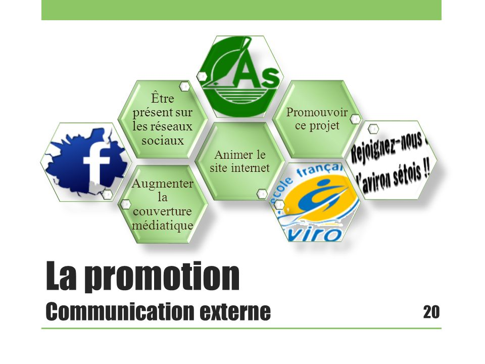 La promotion Communication externe