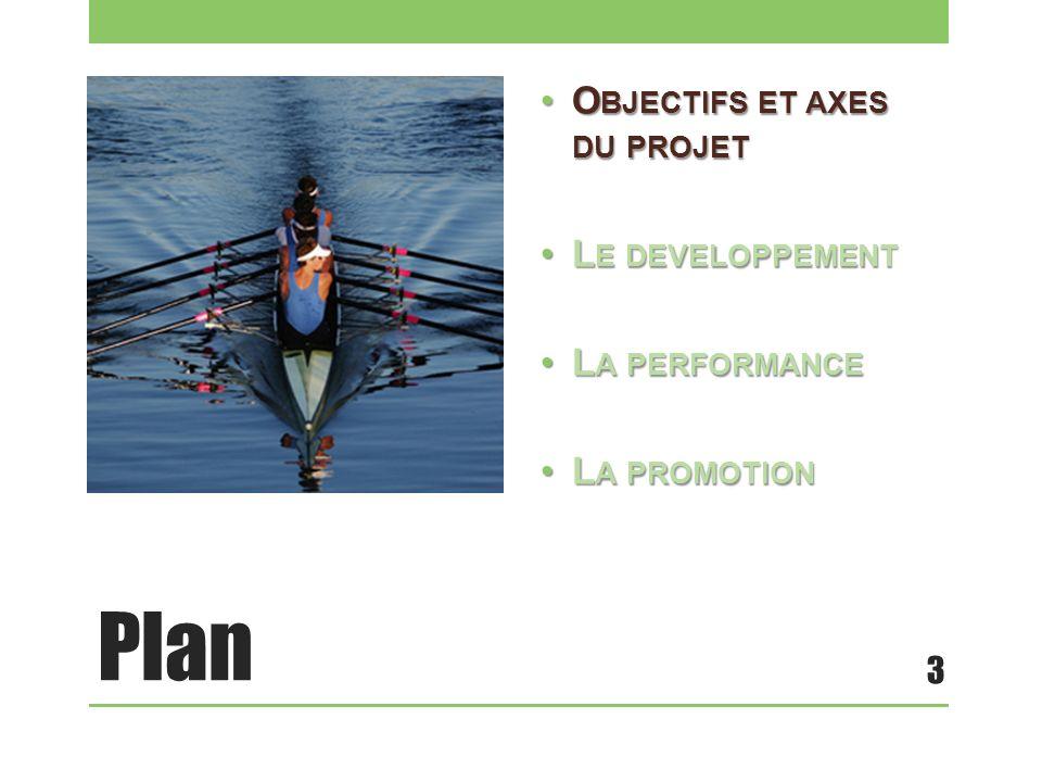 Plan Objectifs et axes du projet Le developpement La performance