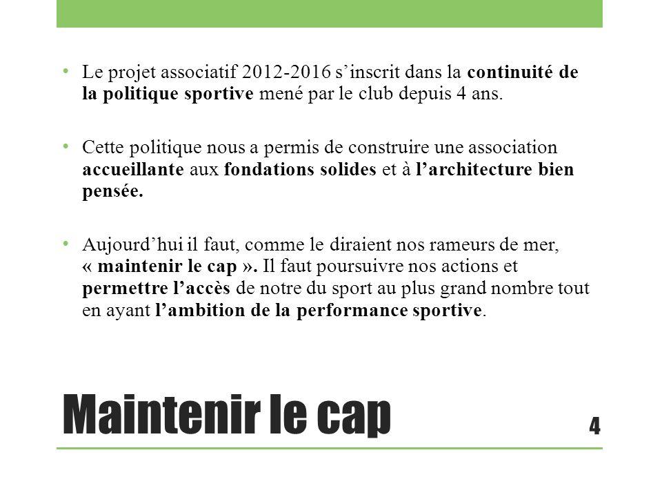 Le projet associatif 2012-2016 s'inscrit dans la continuité de la politique sportive mené par le club depuis 4 ans.