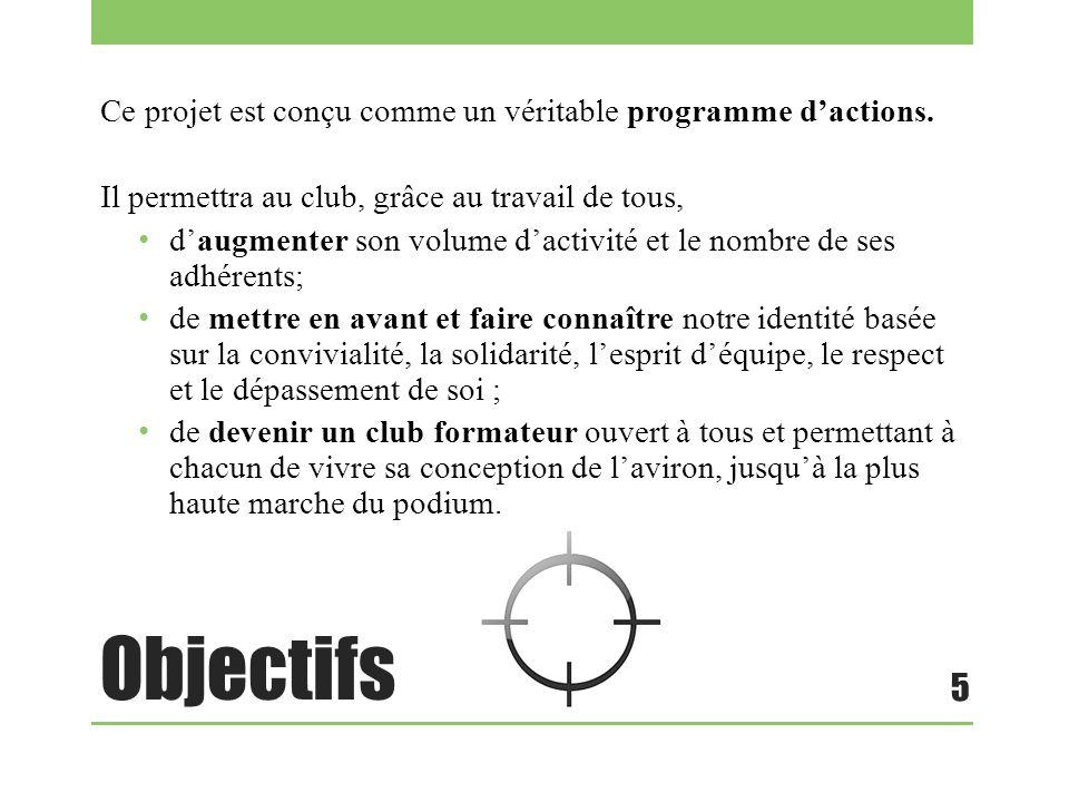 Objectifs Ce projet est conçu comme un véritable programme d'actions.