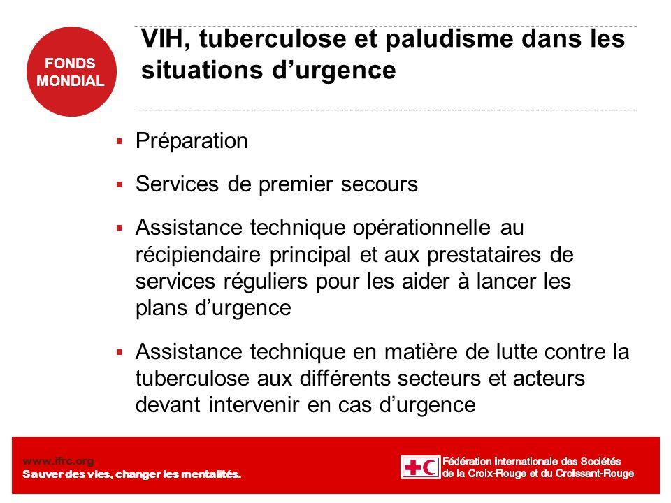VIH, tuberculose et paludisme dans les situations d'urgence