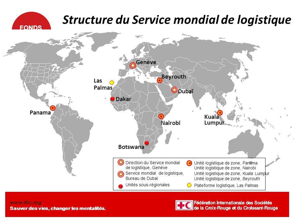 Structure du Service mondial de logistique