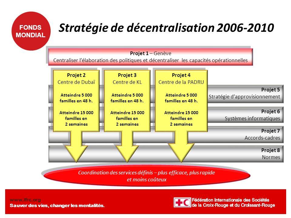 Stratégie de décentralisation 2006-2010