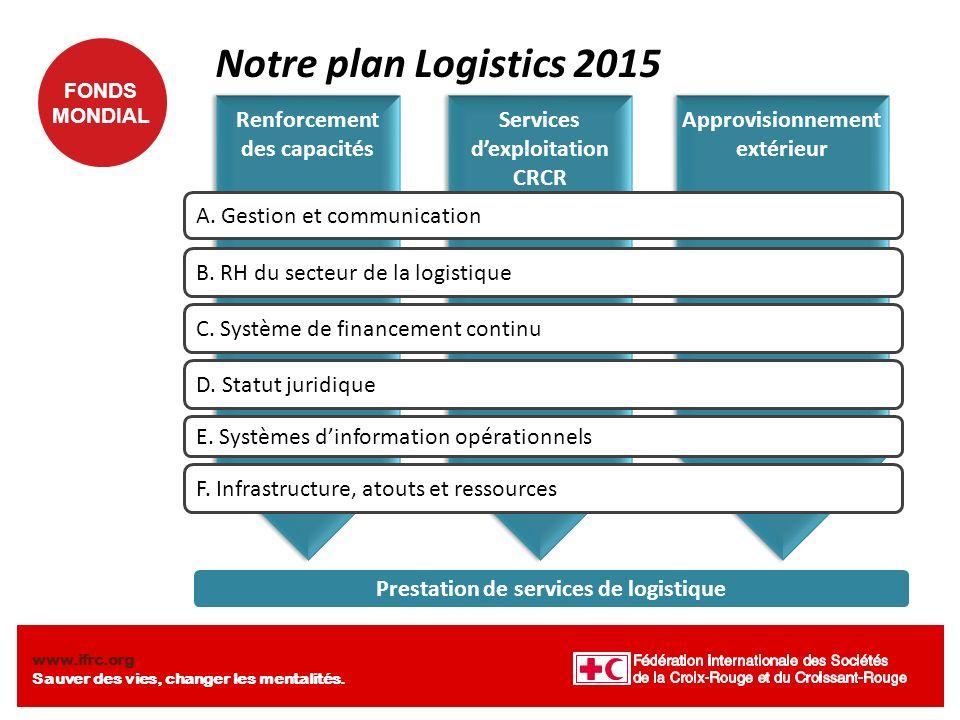 Notre plan Logistics 2015 A. Gestion et communication