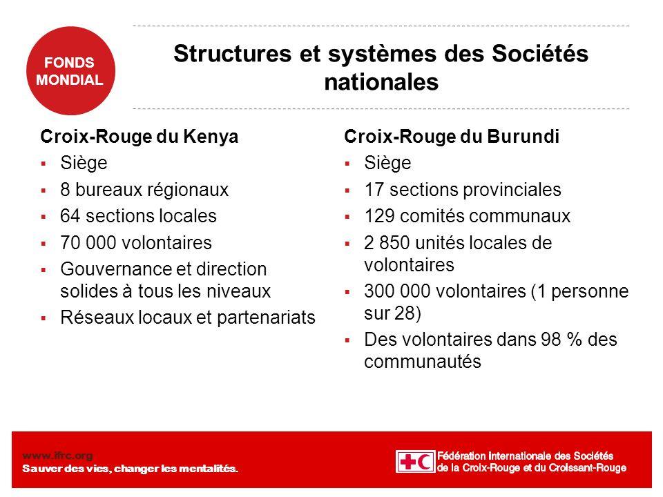 Structures et systèmes des Sociétés nationales