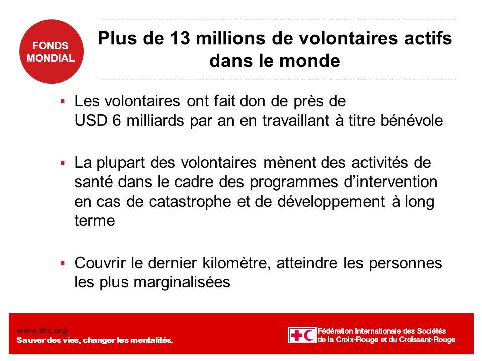 Plus de 13 millions de volontaires actifs dans le monde