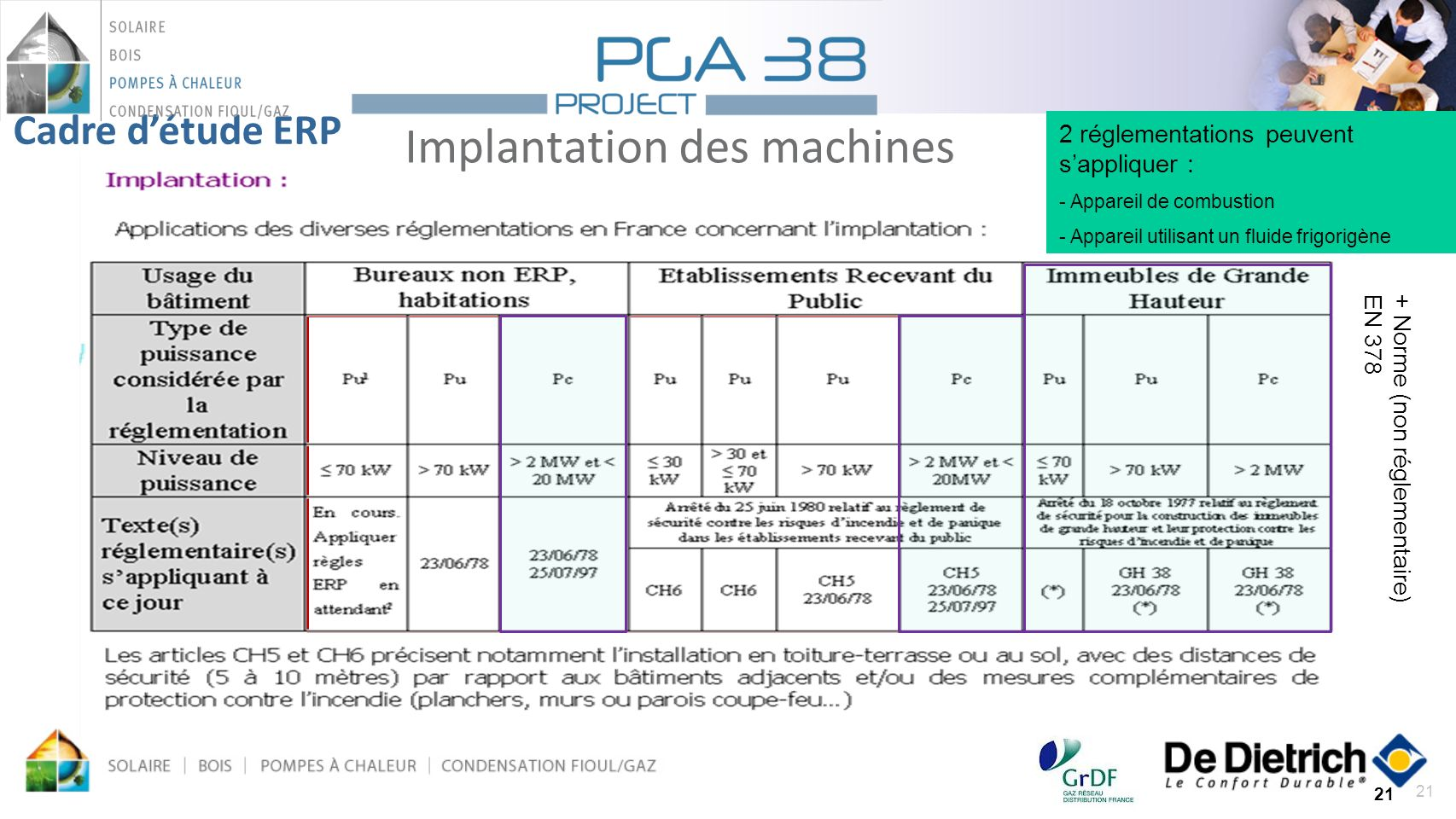 Implantation des machines