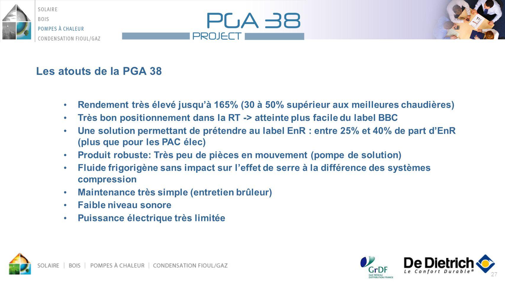 Les atouts de la PGA 38 Rendement très élevé jusqu'à 165% (30 à 50% supérieur aux meilleures chaudières)