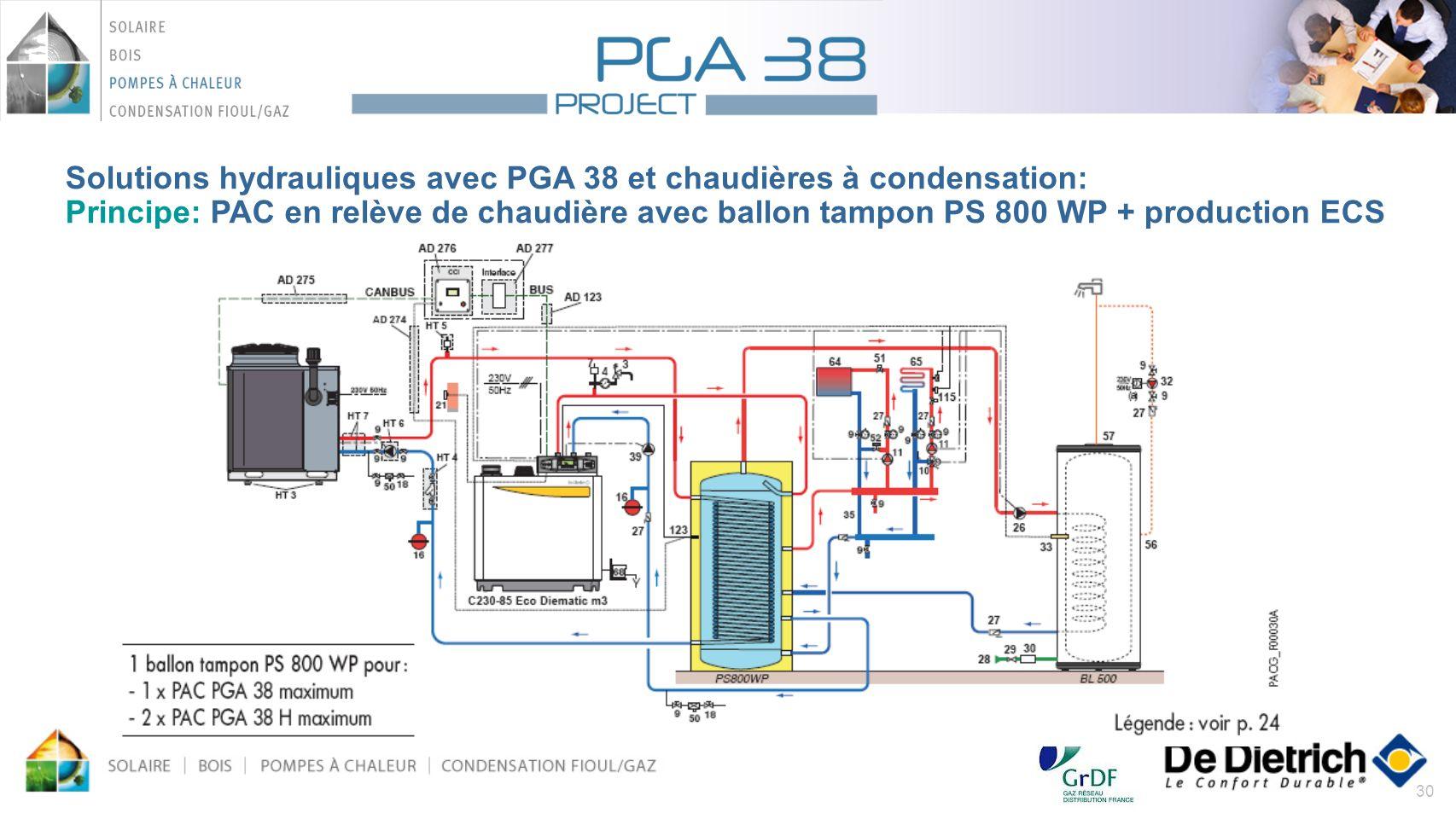 Solutions hydrauliques avec PGA 38 et chaudières à condensation: Principe: PAC en relève de chaudière avec ballon tampon PS 800 WP + production ECS