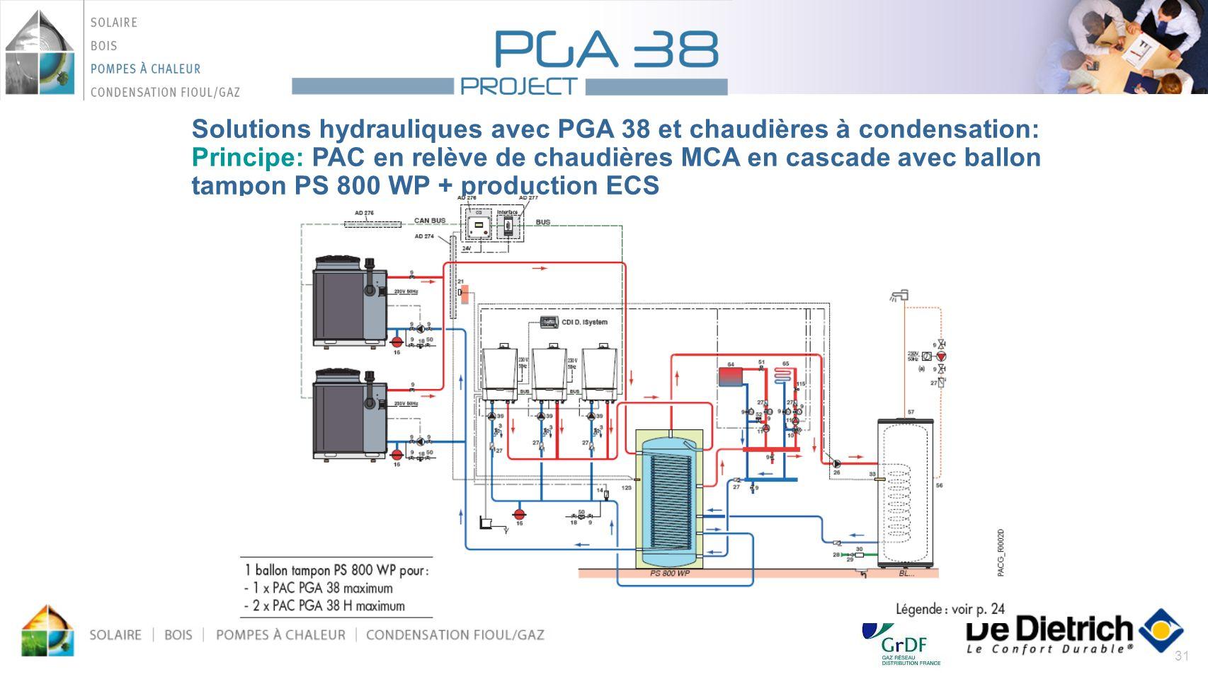 Solutions hydrauliques avec PGA 38 et chaudières à condensation: Principe: PAC en relève de chaudières MCA en cascade avec ballon tampon PS 800 WP + production ECS