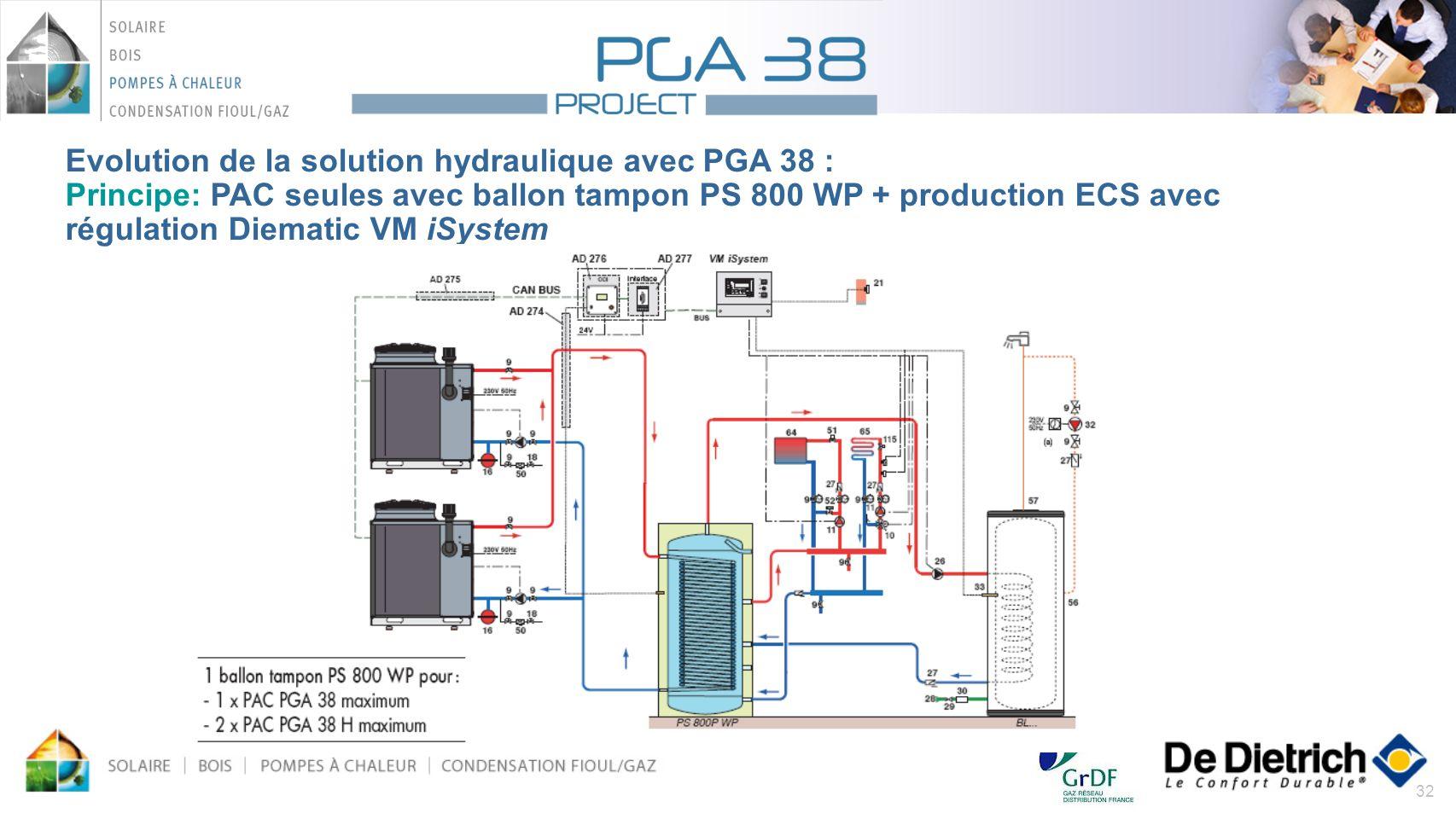 Evolution de la solution hydraulique avec PGA 38 : Principe: PAC seules avec ballon tampon PS 800 WP + production ECS avec régulation Diematic VM iSystem