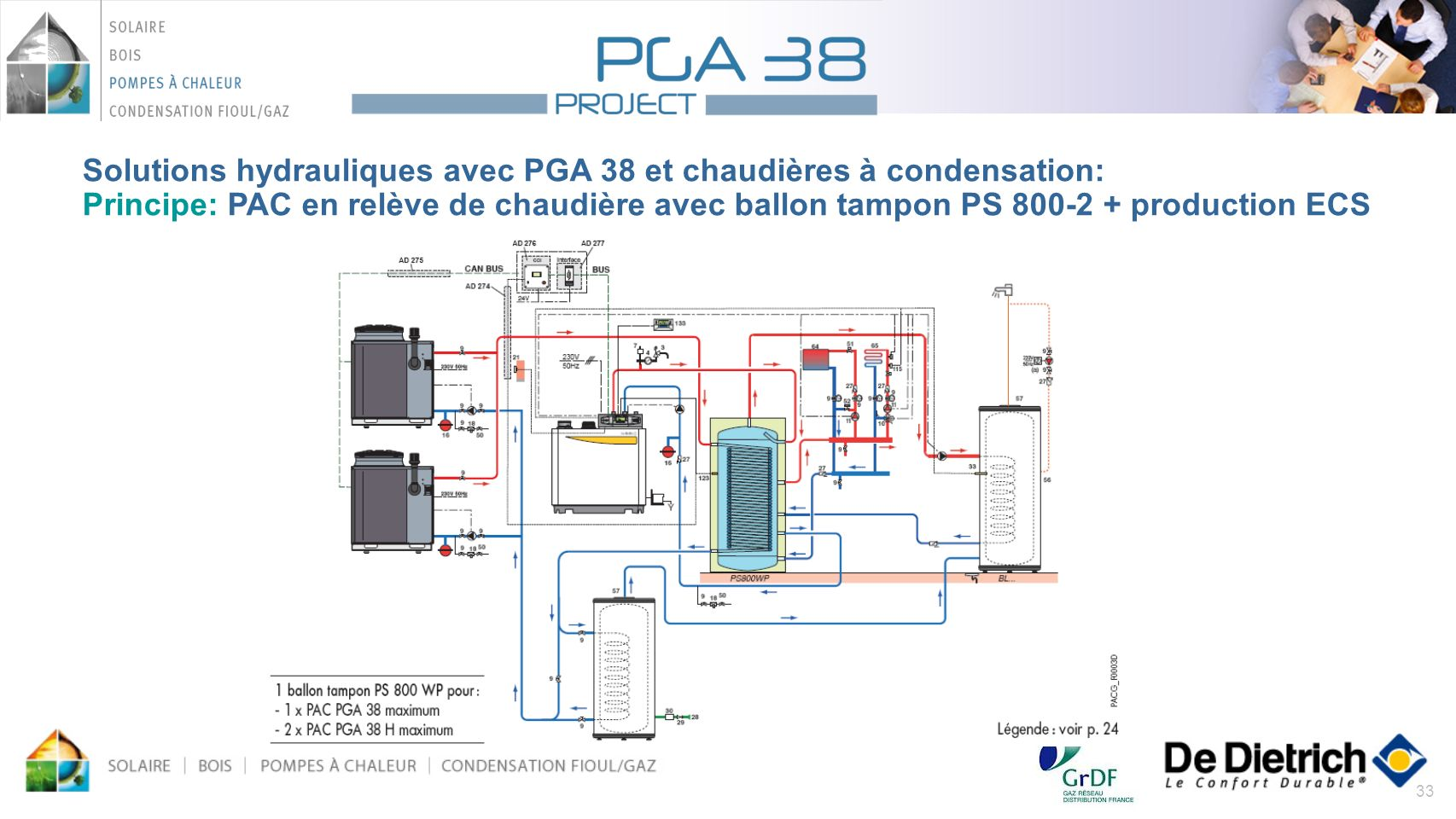 pga 38 pac gaz absorption ppt t l charger. Black Bedroom Furniture Sets. Home Design Ideas