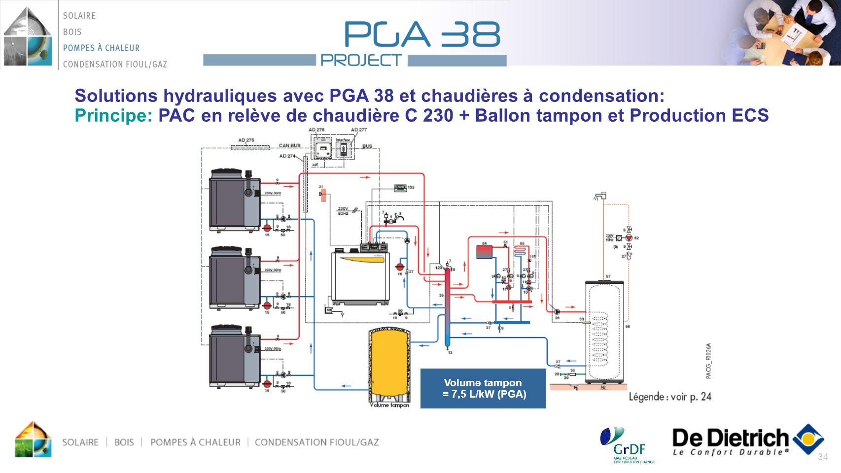 Solutions hydrauliques avec PGA 38 et chaudières à condensation: Principe: PAC en relève de chaudière C 230 + Ballon tampon et Production ECS
