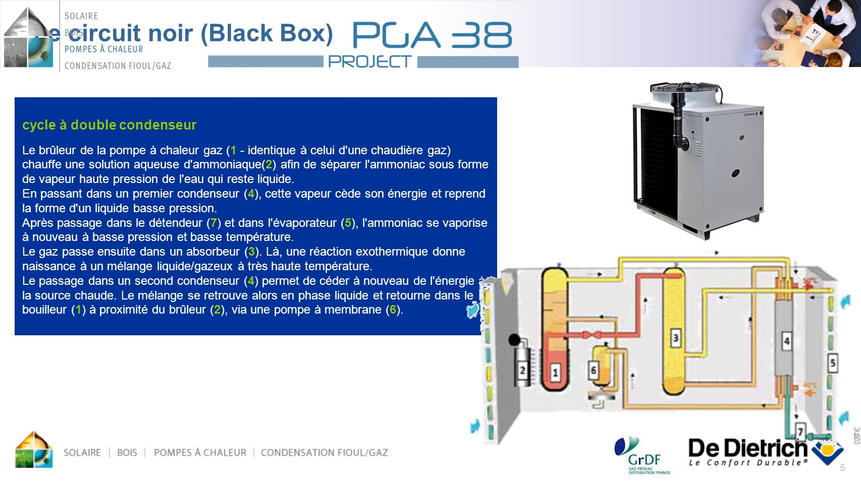 Le circuit noir (Black Box)