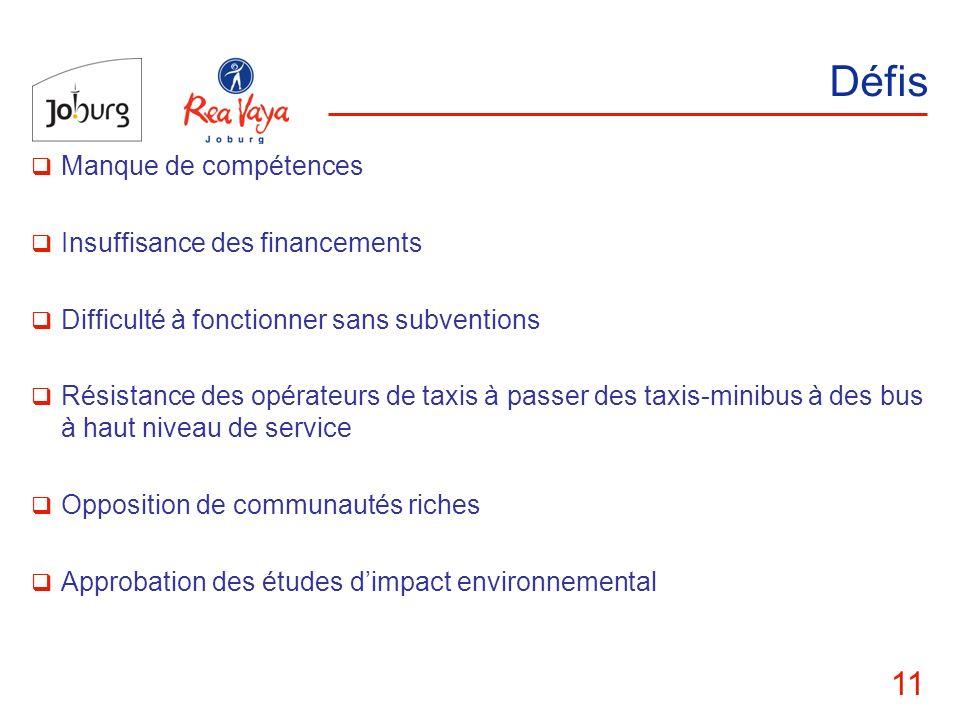 Défis 11 Manque de compétences Insuffisance des financements