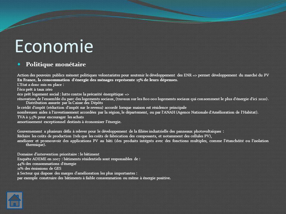 Economie Politique monétaire