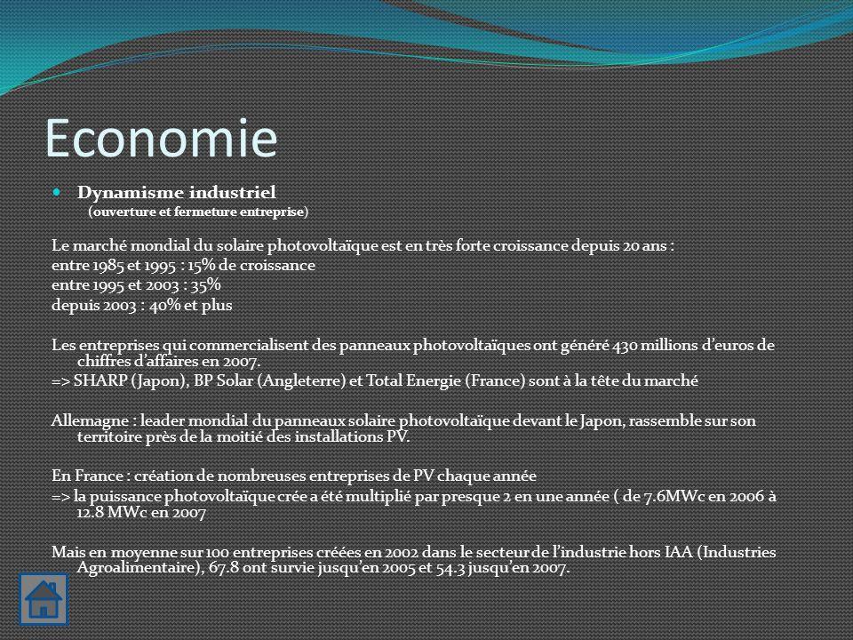 Economie Dynamisme industriel
