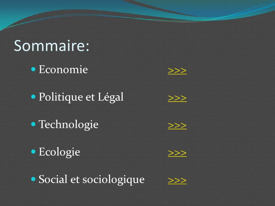 Sommaire: Economie >>> Politique et Légal >>>