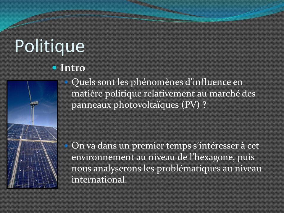 Politique Intro. Quels sont les phénomènes d'influence en matière politique relativement au marché des panneaux photovoltaïques (PV)