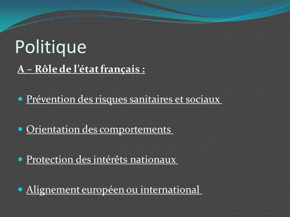 Politique A – Rôle de l'état français :