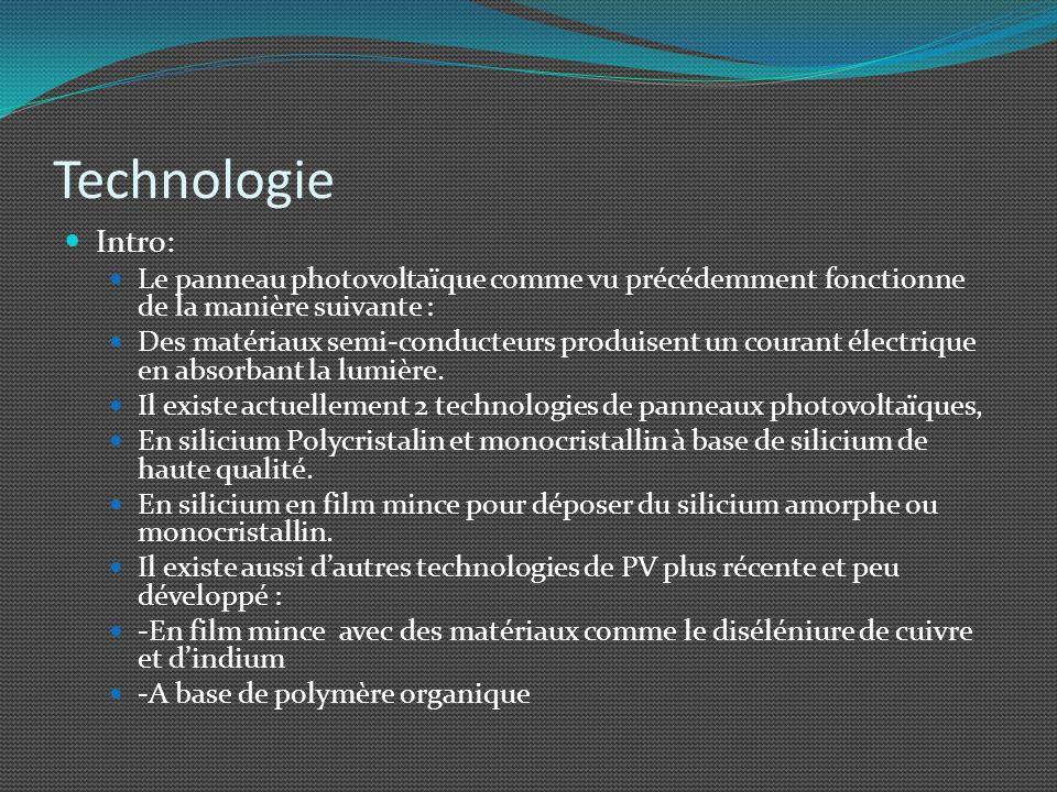 Technologie Intro: Le panneau photovoltaïque comme vu précédemment fonctionne de la manière suivante :