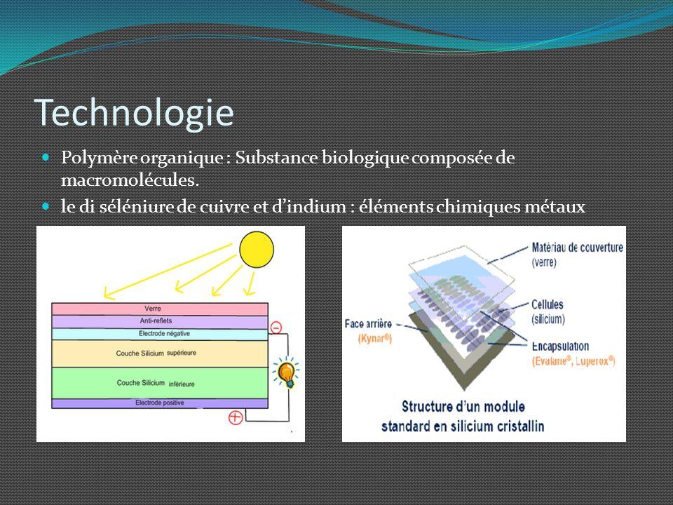 Technologie Polymère organique : Substance biologique composée de macromolécules.