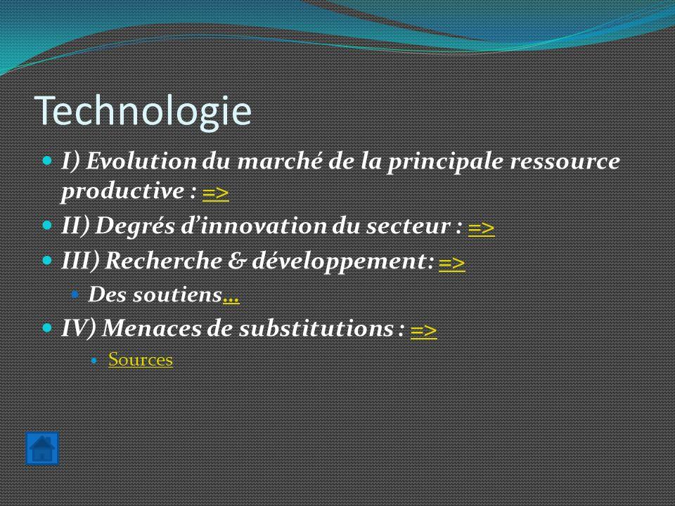 Technologie I) Evolution du marché de la principale ressource productive : => II) Degrés d'innovation du secteur : =>