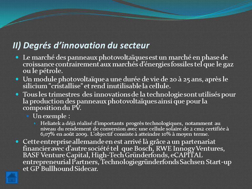 II) Degrés d'innovation du secteur
