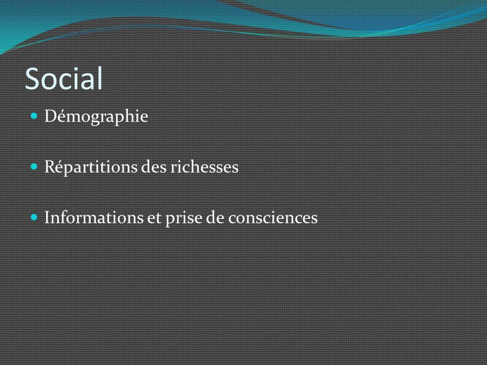 Social Démographie Répartitions des richesses