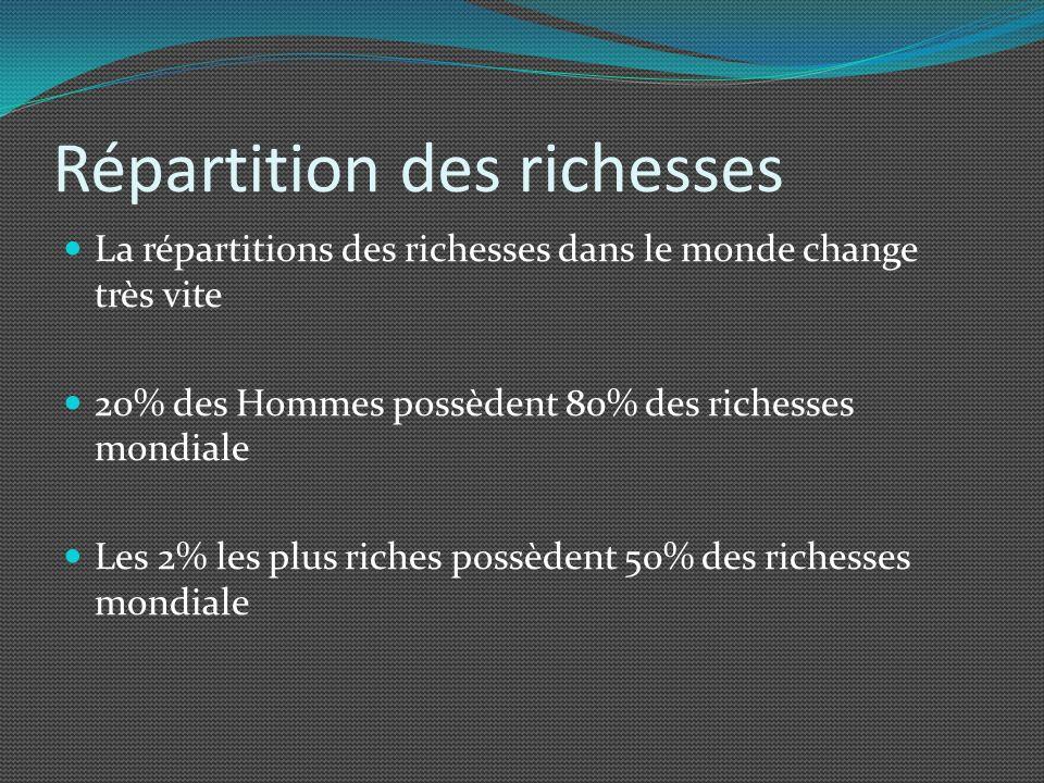 Répartition des richesses