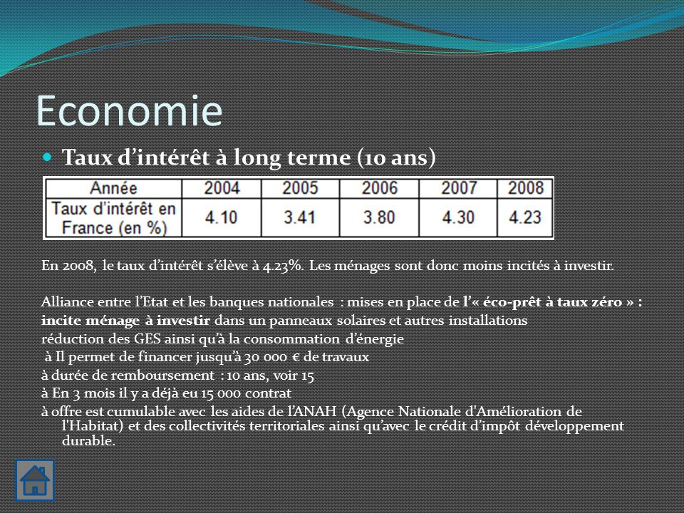 Economie Taux d'intérêt à long terme (10 ans)